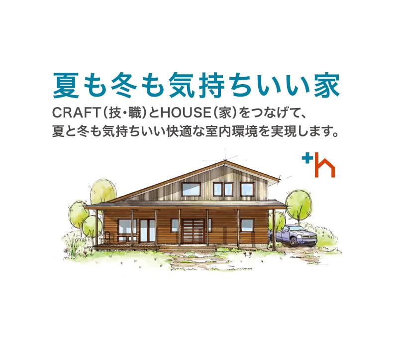 ㈱クラフト・ハウス